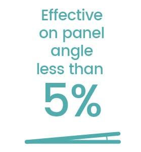 Effective on panel angle less than 5%   Sketch Nanotechnologies